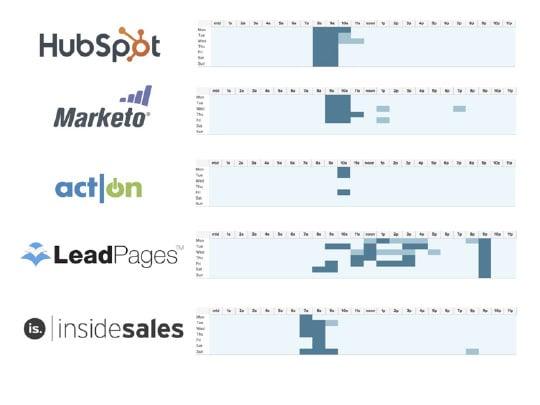 Marketing Profiles.jpg