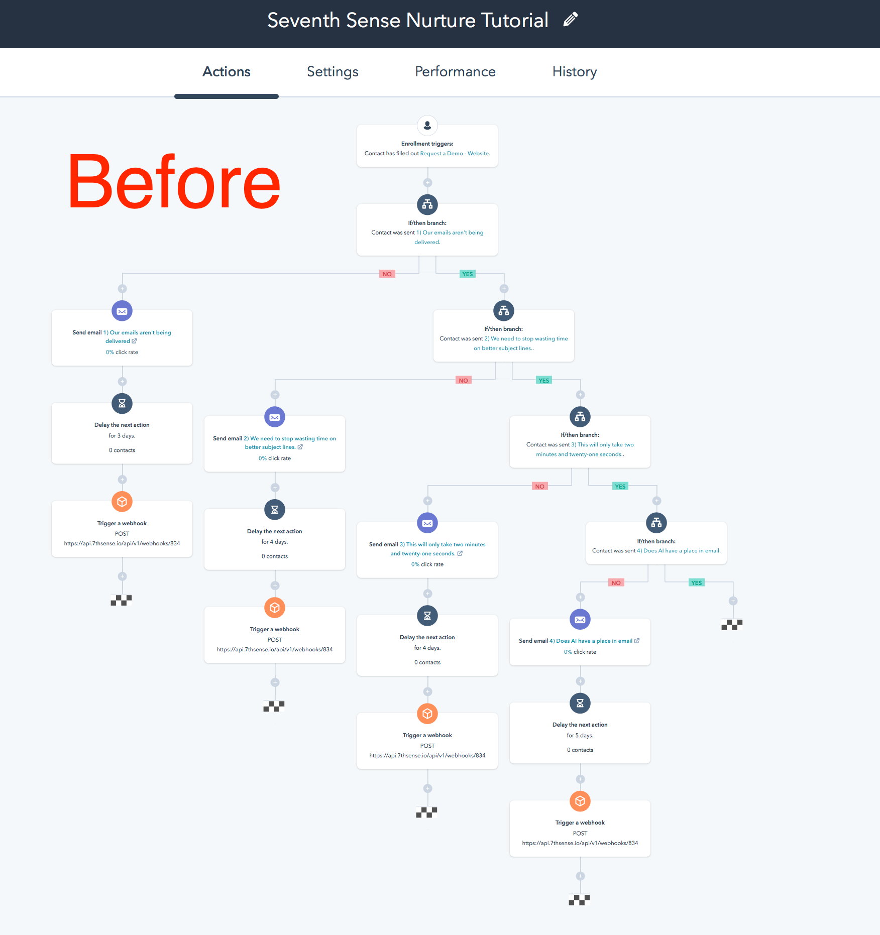 Before_HubSpot_Workflow