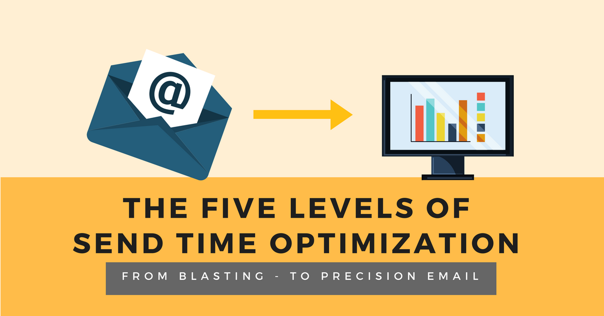The Five Levels of Send Time Optimization (16).png