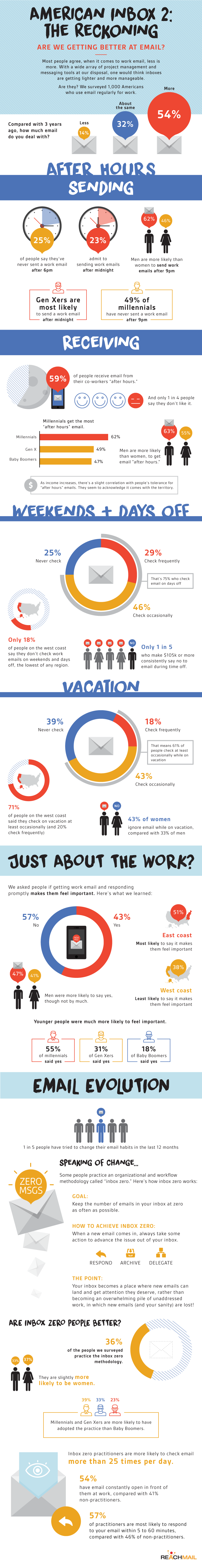 work-email-trends-infographic (1).png